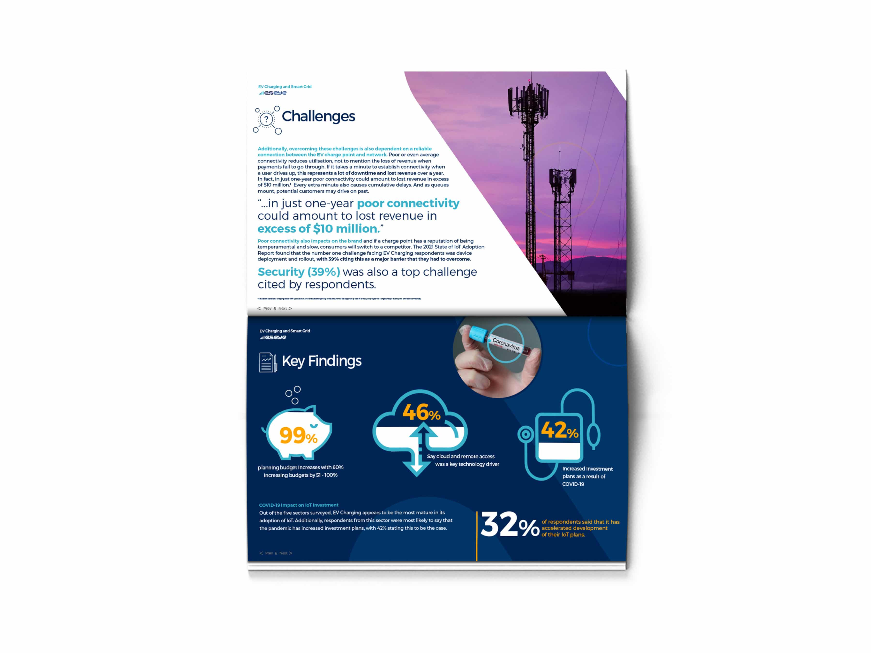 Eseye State of IoT Adoption in EV Charging and Smart Grid Market